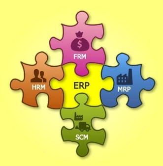Soluciones Integrales para empresas I. Hoy, los ERP