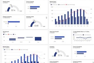 Convierte tus datos en información de valor con Power Business Intelligence (BI)