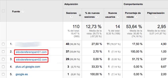 Combatiendo el Referer spam en Google Analytics
