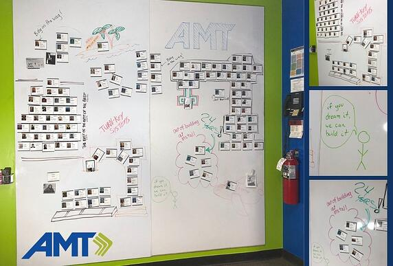 AMT people wall 1