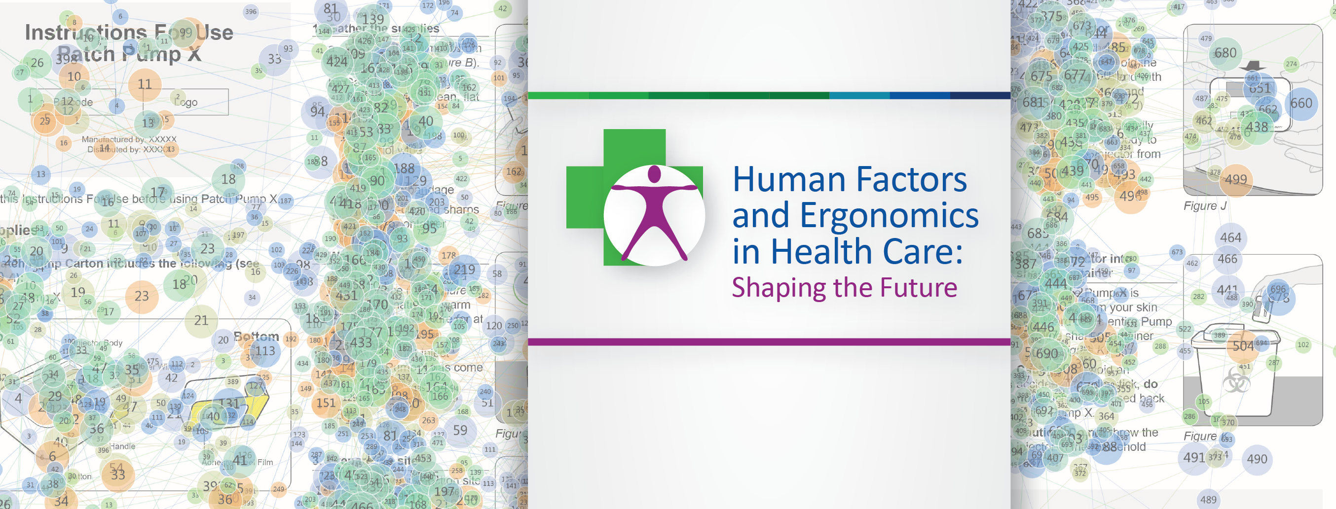 HFES Presentation: Improving IFUs with Eye Tracking, Human Factors, and Design