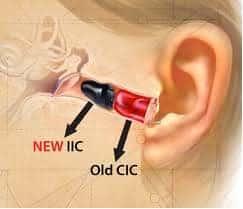 VH-IIC听力助剂