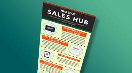 Infografika: HubSpot Sales Hub - Obchodní proces, který vede k více zákazníkům