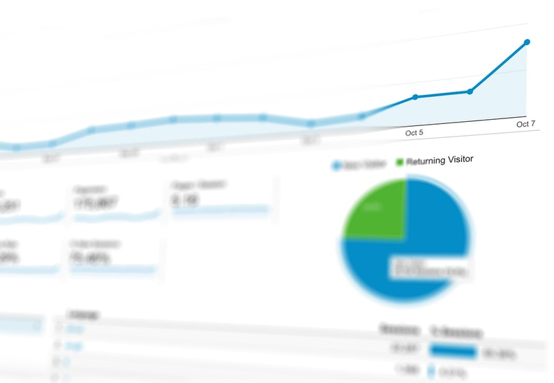 The Importance of Keeping Track of Metrics