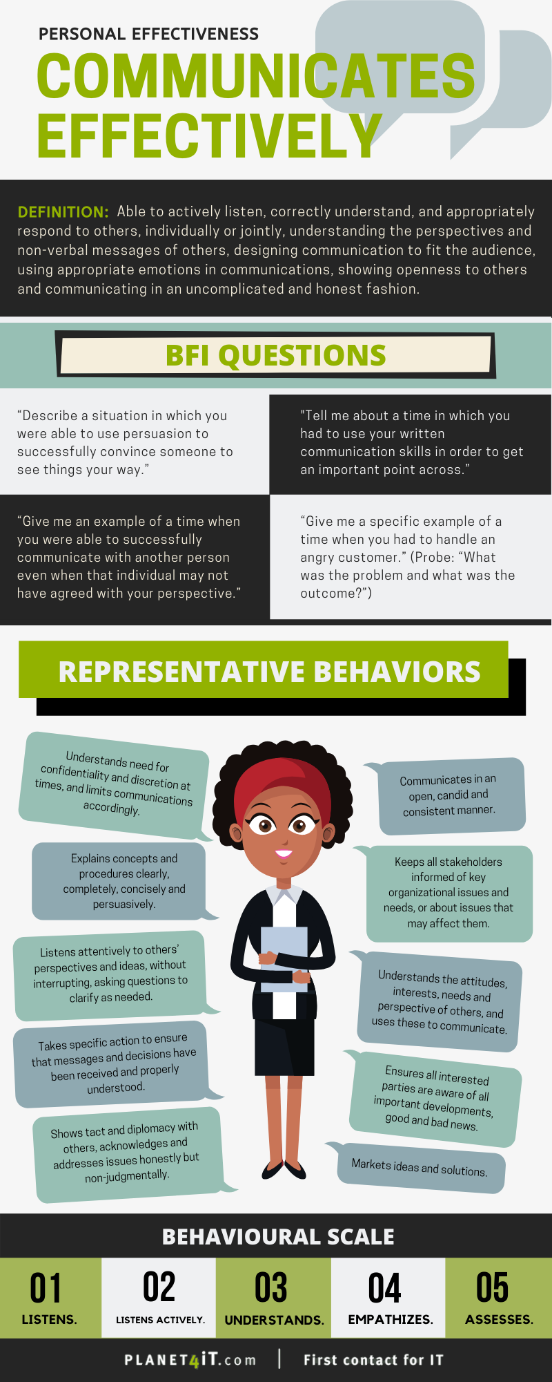 Infographic: How to Screen for Effective Communications