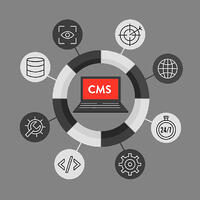 What is a CMS? A Builder's Guide to CMS Software