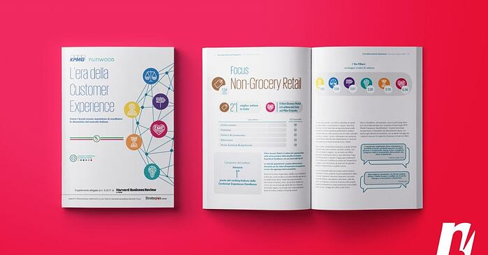 New! realizza la veste grafica del supplemento KPMG per la Harvard Business Review Italia