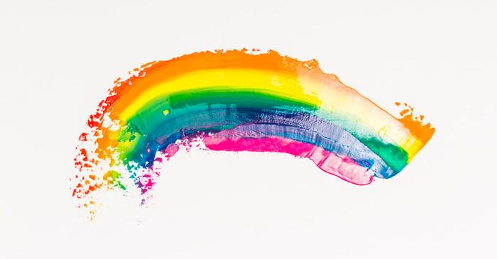 Di che colore è il tuo cliente (ovvero il metodo Brainbow)?