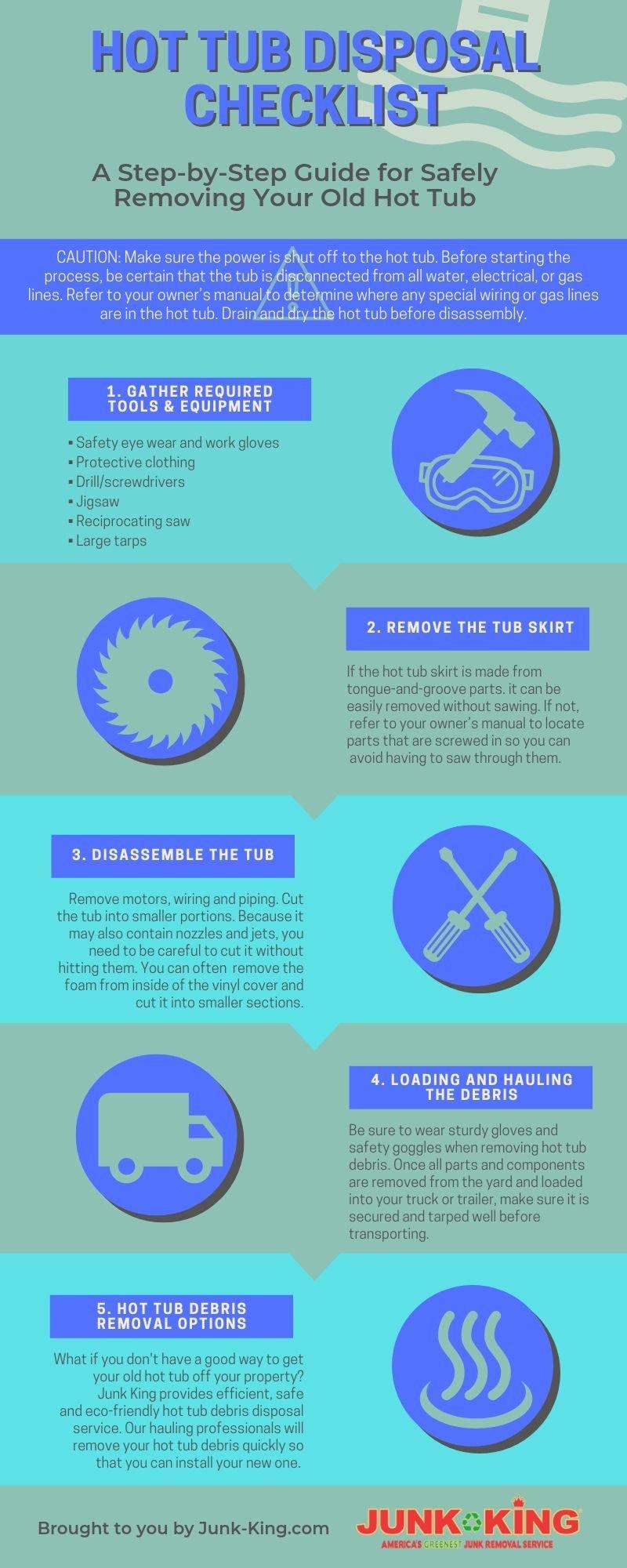 Hot Tub Disposal Checklist