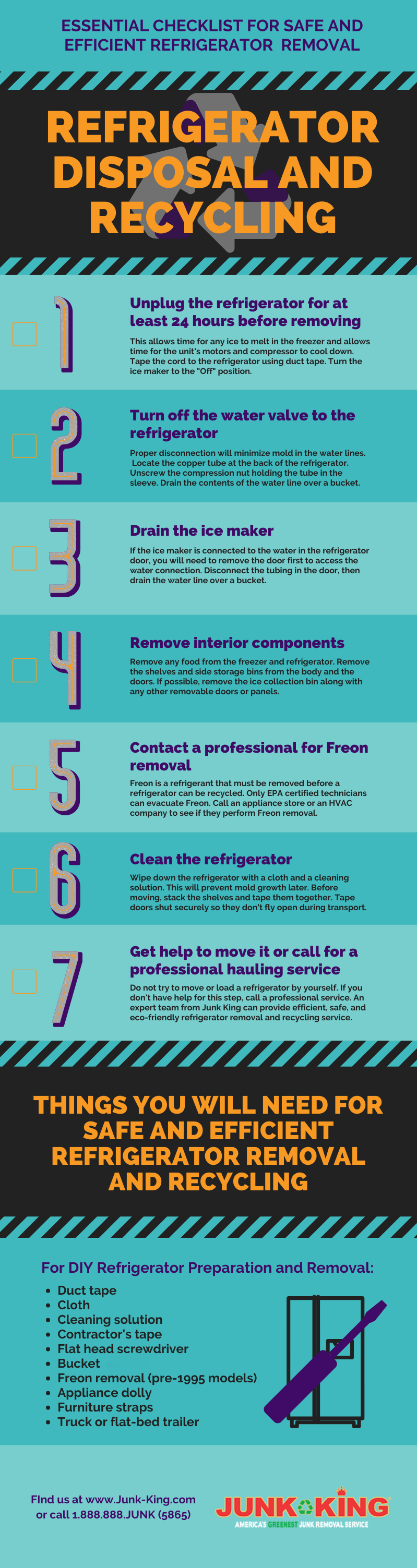 refrigerator-disposal-and-recycling-checklist