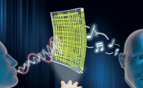 Flexible Loudspeakers Made of Nanowires