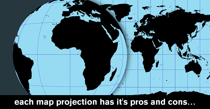 What is a map projection?
