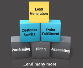 Systems are the Building Blocks of Your Business