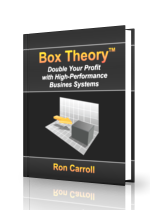 Box Theory eCourse