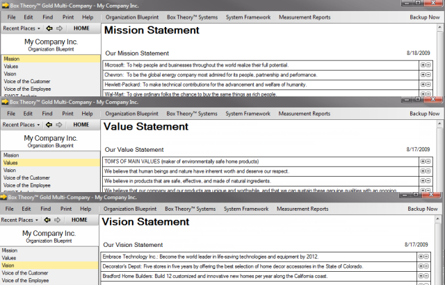 Mission statement box theory small business software mission values vision statements malvernweather Gallery