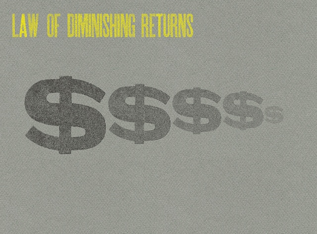 Law of Diminishing Returns Image