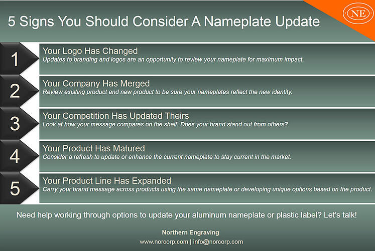 Signs you should consider a nameplate update infographic
