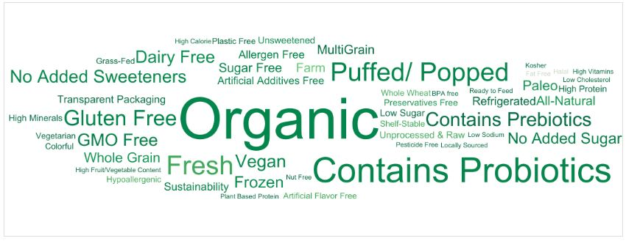 Probiotic Trend Growing In The Baby Food Market