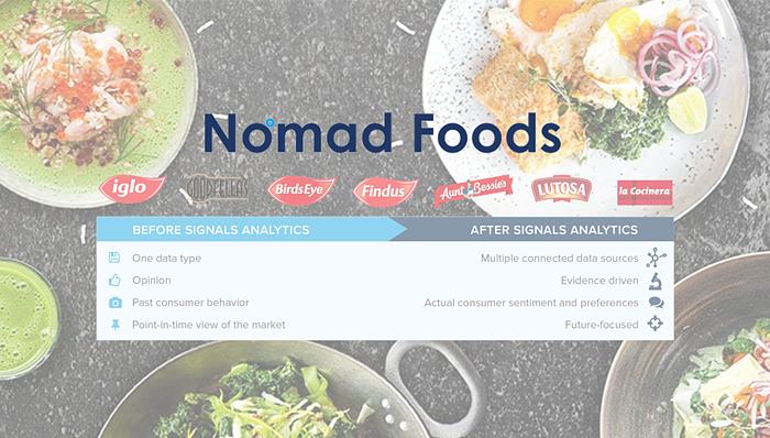 How Nomad Foods Used Advanced Analytics to Triple Product Success Outcomes and Drive Sustainable Growth