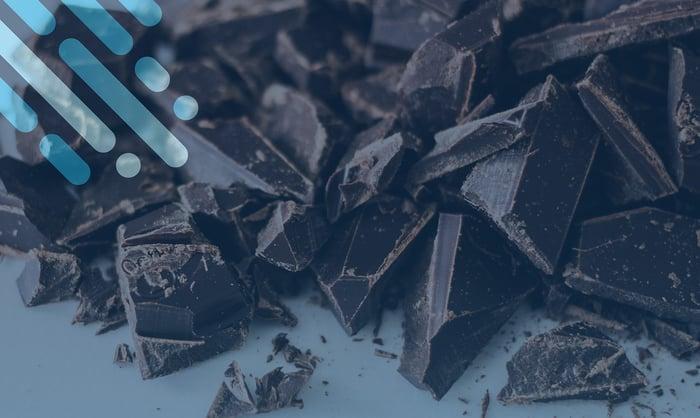 Top 5 Insights Around Halo Claims On Chocolate