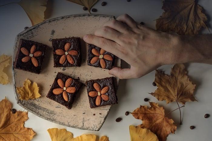 When Health Met Chocolate