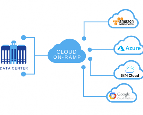The Critical Role Data Centers Play in Today's Enterprise Networks: Part 3 – Why Cloud On-Ramps are Key for an Enterprise Migrating to the Cloud