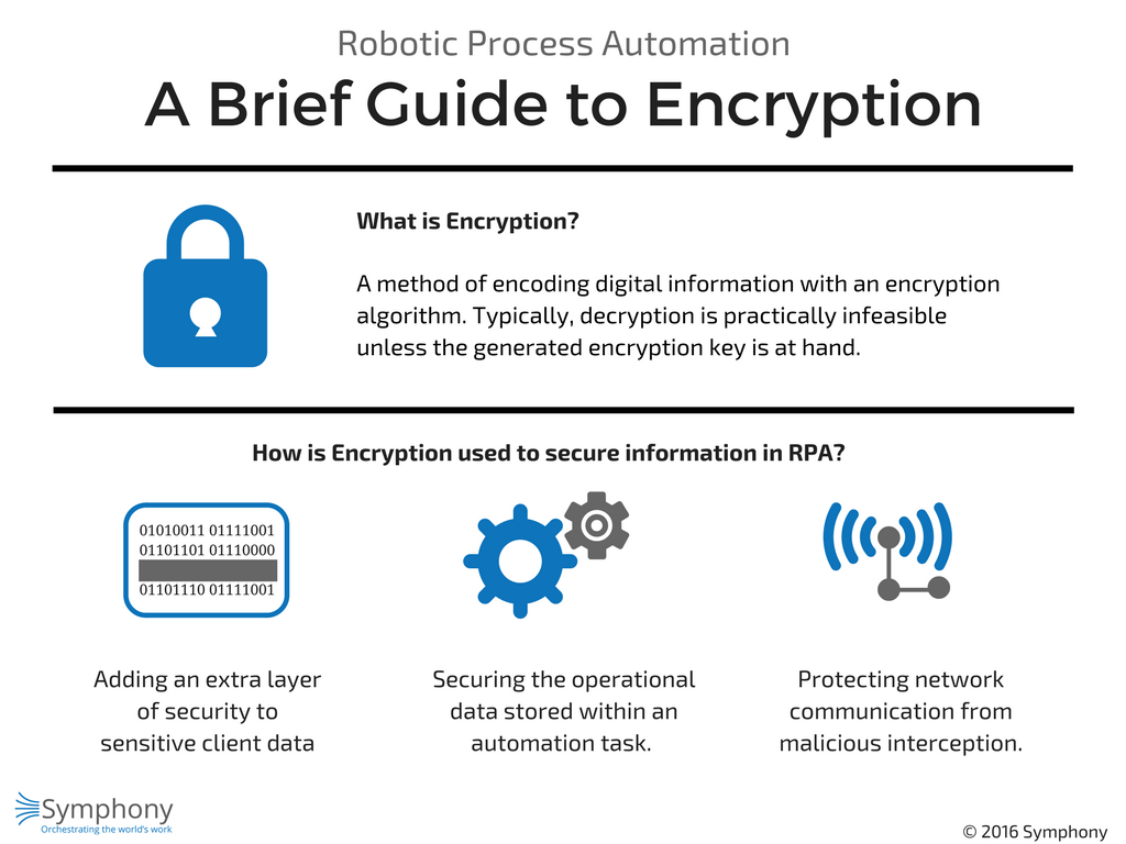 A-Brief-Guide-to-Encryption.png