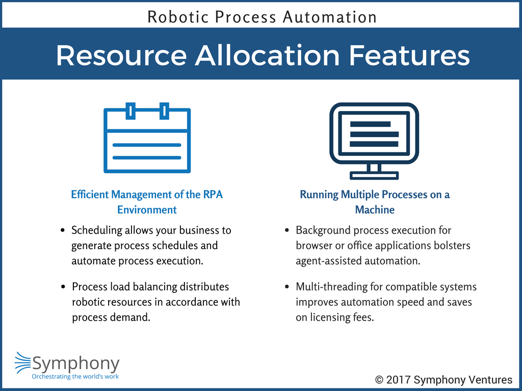 Resource-Allocation-Features.png