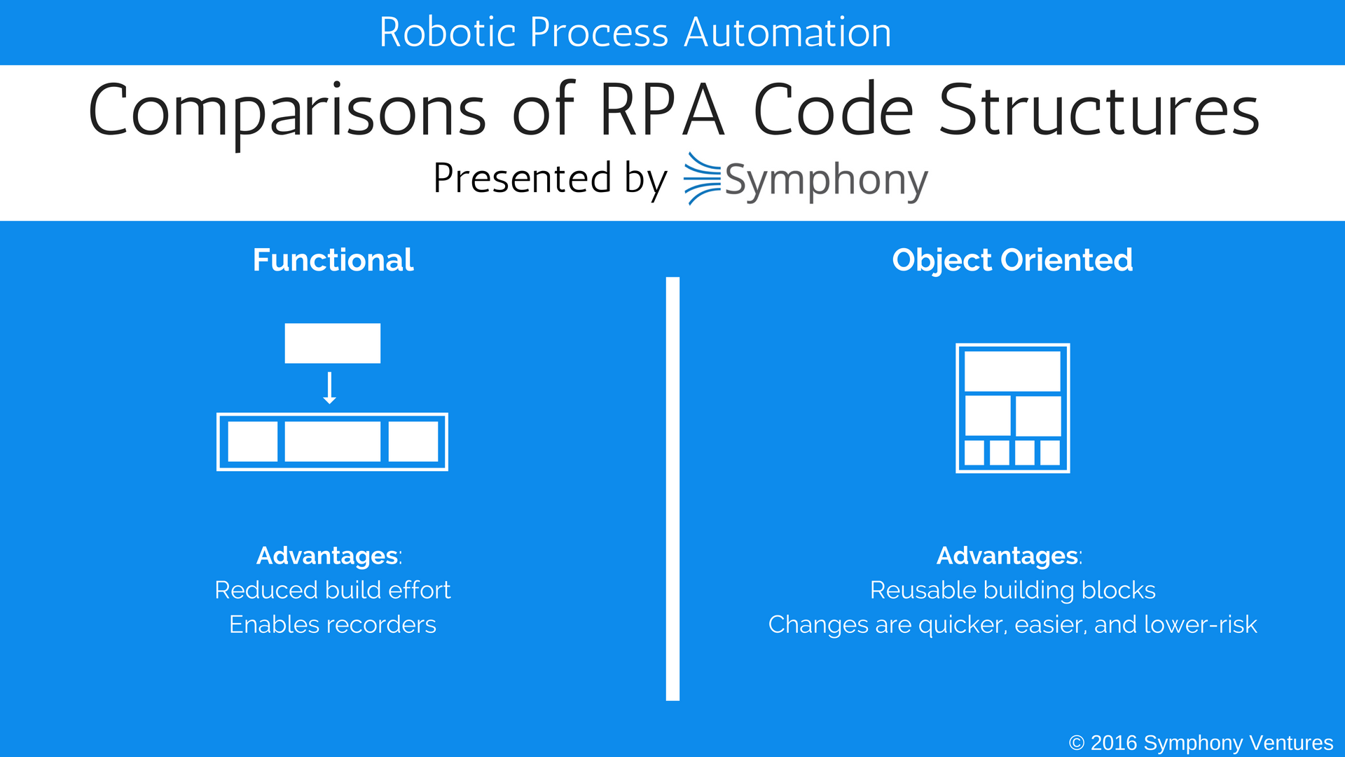 Symphony-RPA-Code-Structure-Infographic.png