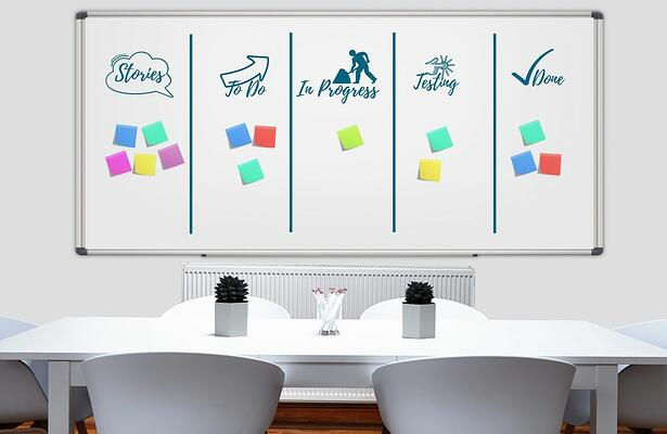 Key Questions To Ask While Choosing An Agile Development Company