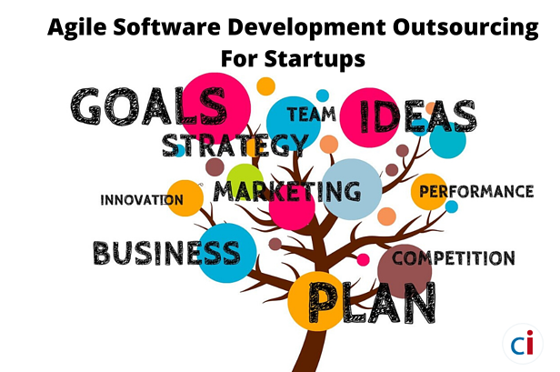 Agile Software Development Outsourcing For Startups : Things You Need to Know