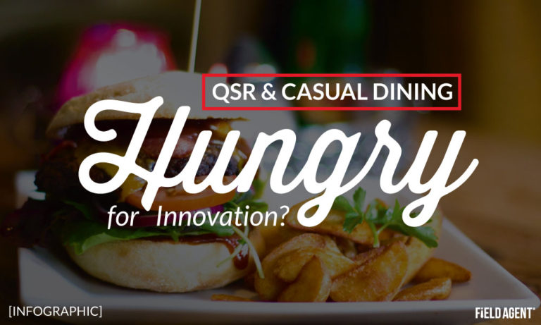 Hungry for Innovation?