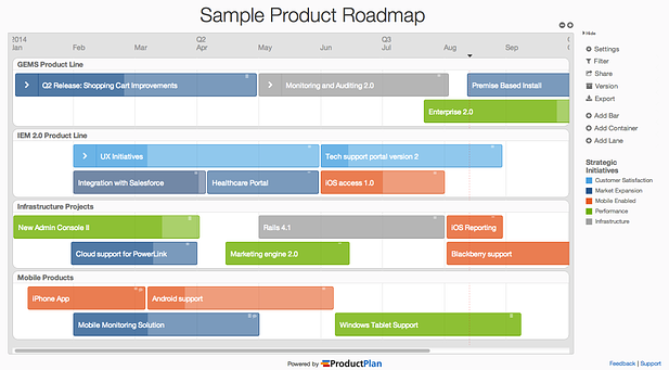 Product Roadmaps That Lead to Success