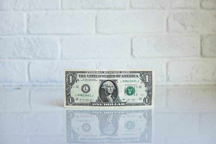 IRS Form W-4 2020