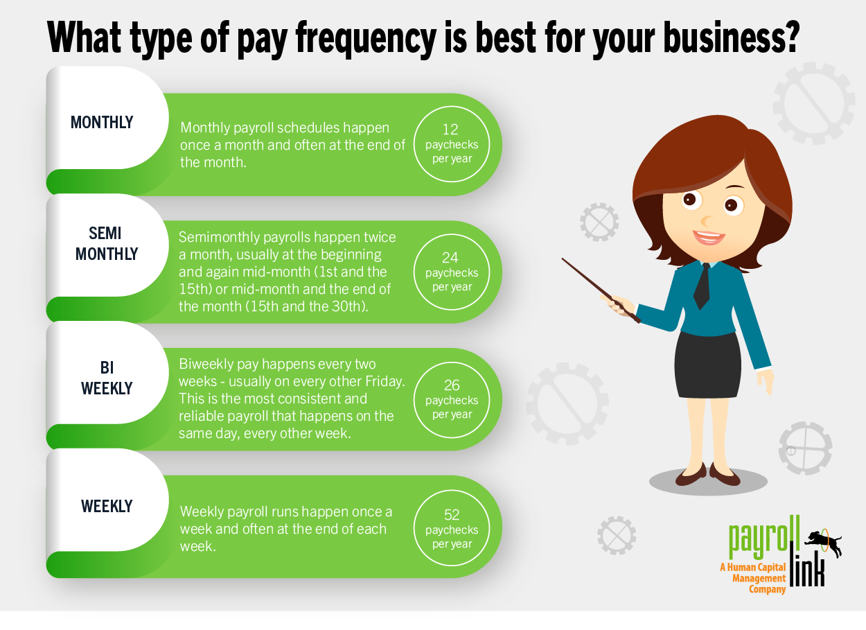 Pay frequency types: monthly, semi-monthly, bi-weekly, weekly