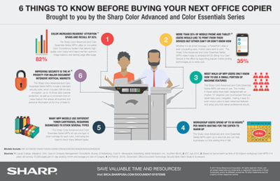 Six Things To Know Before Buying Your Next Copier