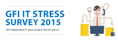 GFI's IT Stress Survey 2015