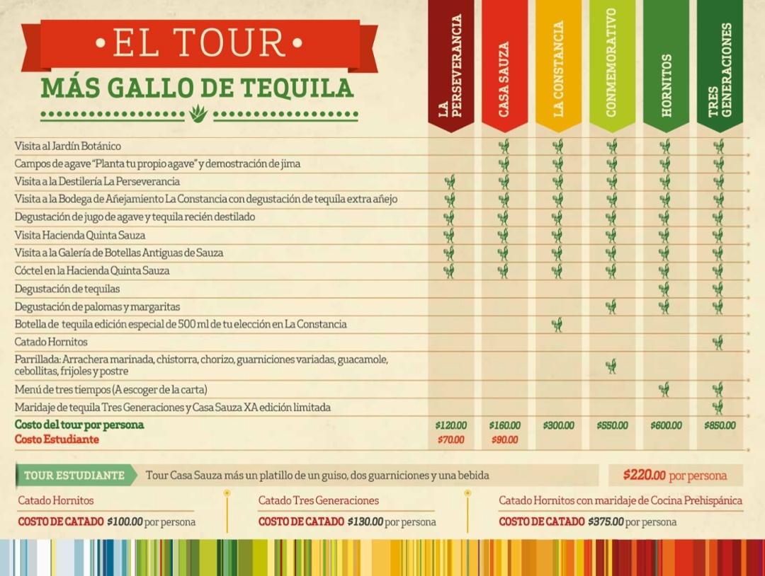 Catálogo de Tours a Tequila Casa Sauza