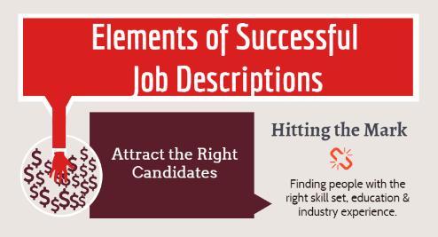 Elements of an Effective Job Description [Infographic]