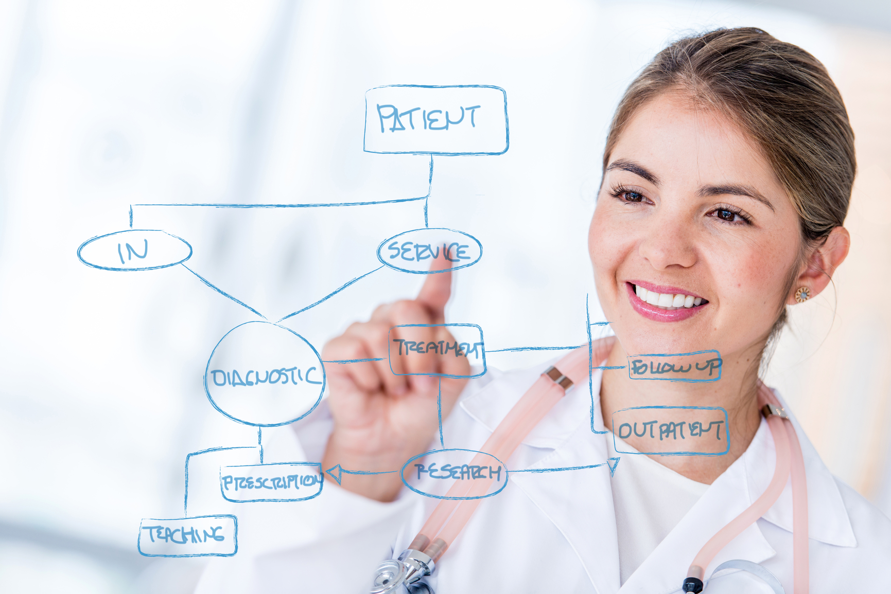 Workflow_medical_Clinic