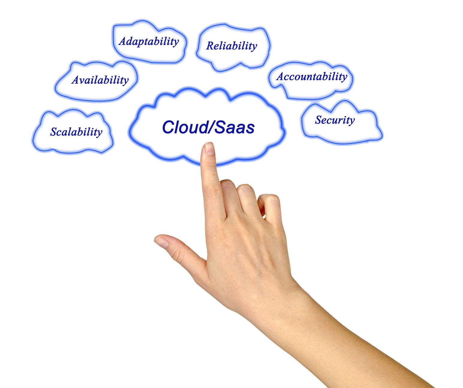 ehr and cloud computing With regard to the high cost of the electronic health record (ehr), in recent  years the use of new technologies, in particular cloud computing, has increased.