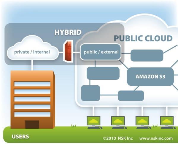 Hybrid_Cloud_Edit.jpg
