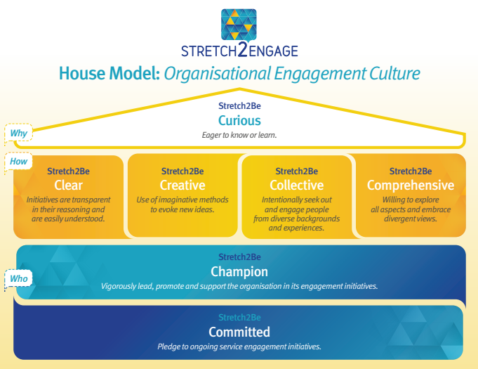 Stretch2Engage house model