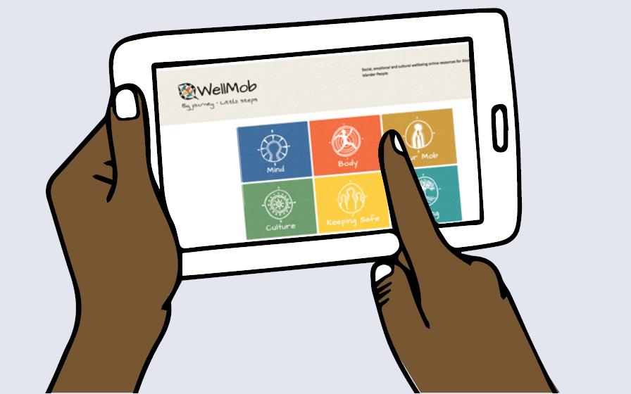 Wellmob website