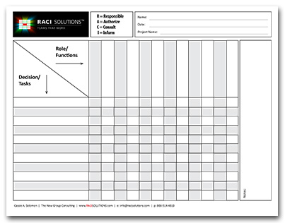 3 Ways to Use the New Free RACI Template – Raci Chart Template