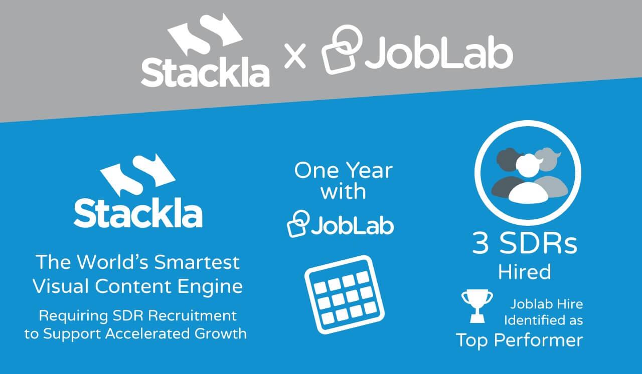 Joblab x Stackla infographic