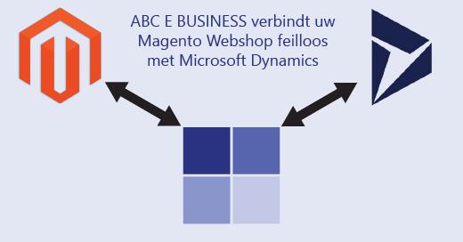 ABC-Magento-01