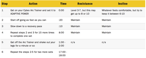 Tabata workout resized 600