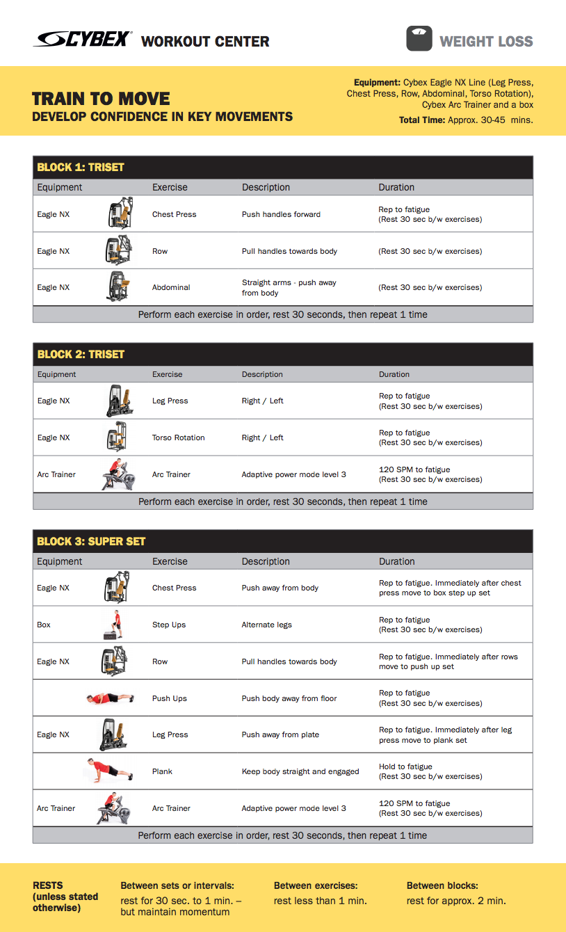 Weight loss workout from Cybex.