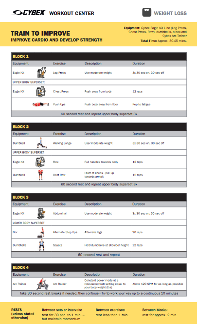 Weight loss workout from the Cybex Workout Center.